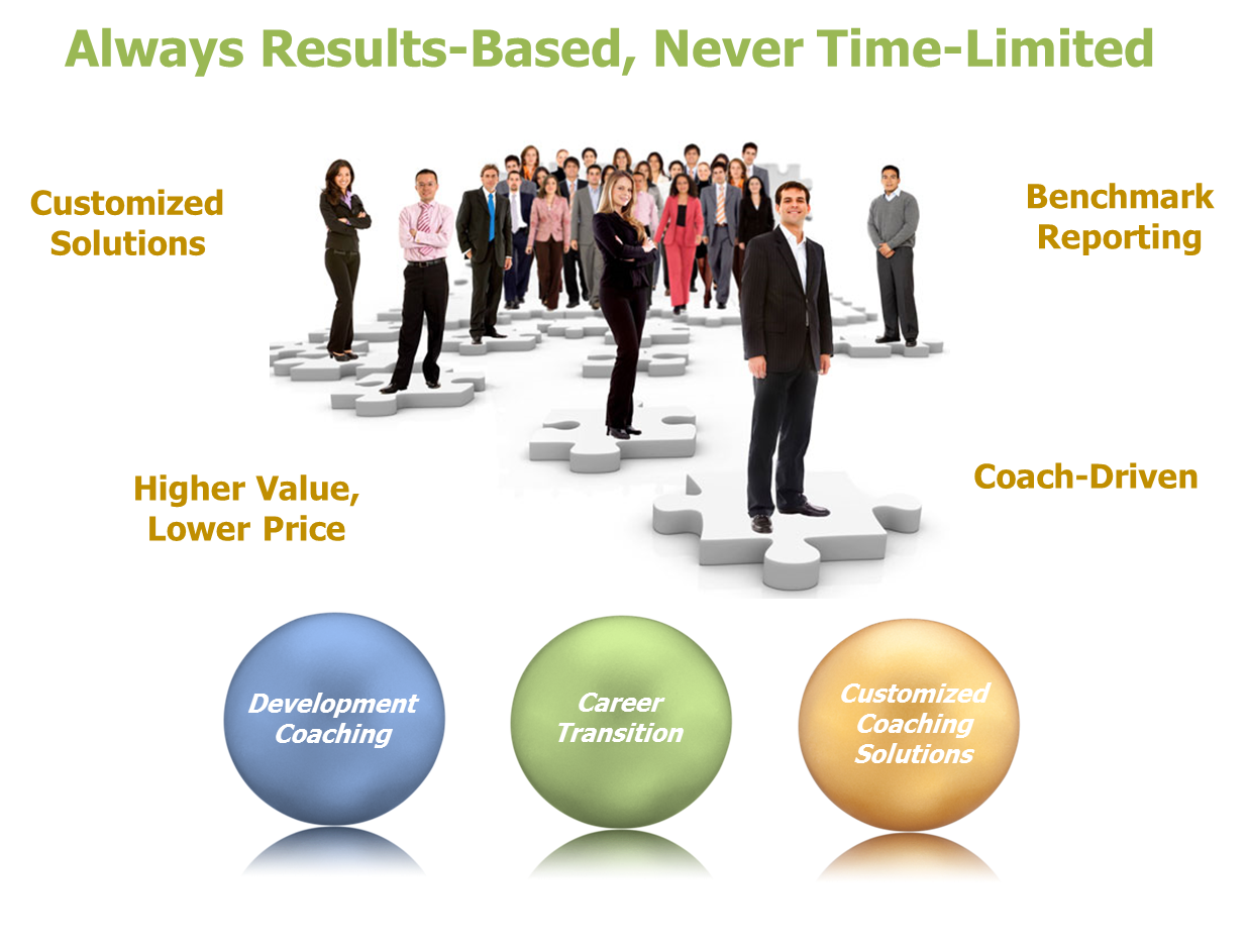Always Results-Based, Never Time-Limited