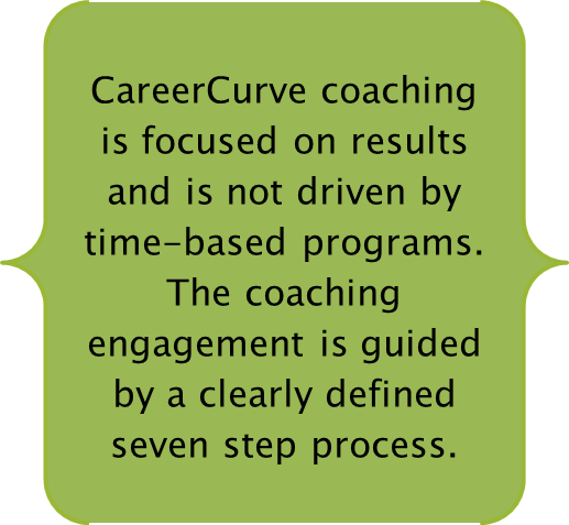 CareerCurve Coaching is a seven step process