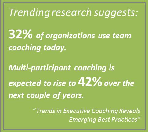 team trends graphic 2020